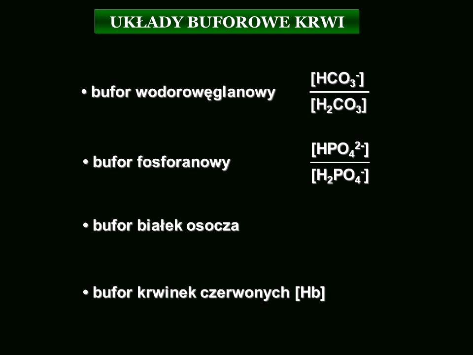 UKŁADY BUFOROWE KRWI • bufor wodorowęglanowy. [HCO3-] [H2CO3] • bufor fosforanowy. [HPO42-] [H2PO4-]
